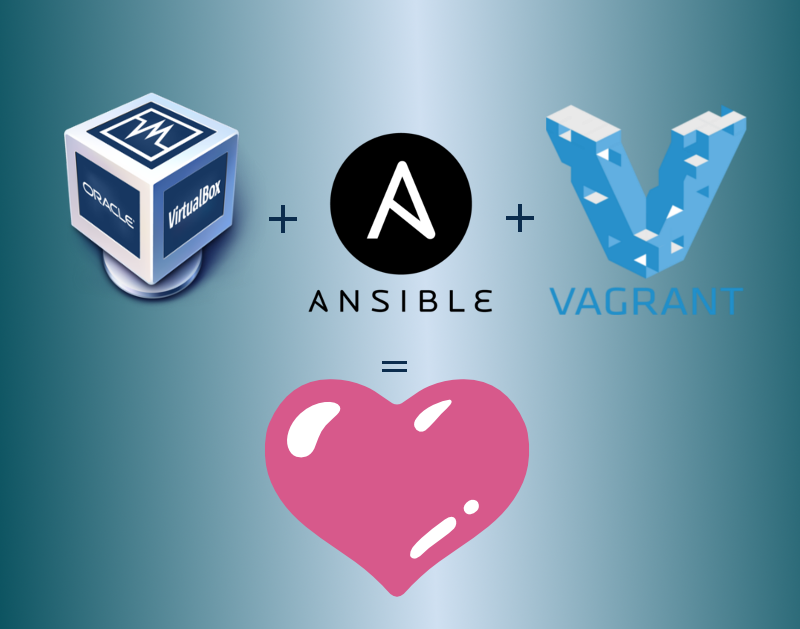 How to use Vagrant for Ansible role testing and development